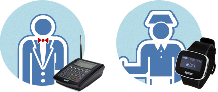 Wireless Staff Paging System